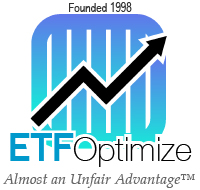 ETFOptimize  |  High-Performance Investment Strategies