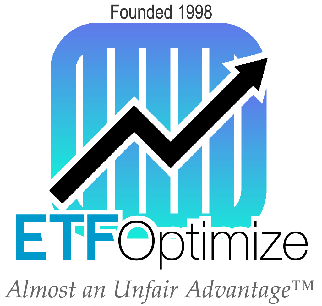 High-performance ETF Strategies | ETFOptimize.com