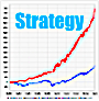 S&P 500 Conservative Strategy - Free for a Limited Time!
